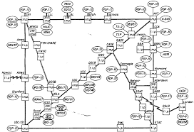 21. The First Arpanet Link Is Established